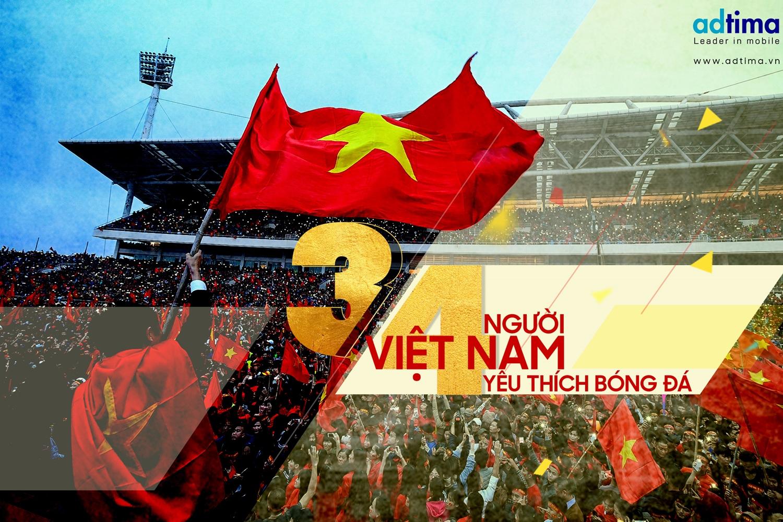 3/4 - con số minh chứng khá rõ cho mức độ cuồng nhiệt với bóng đá của fan Việt