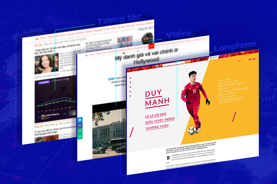 Thay đổi hình thức thể hiện giúp Zing.vn trở thành trang báo điện tử số 1